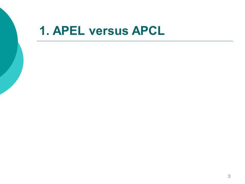 3 1. APEL versus APCL