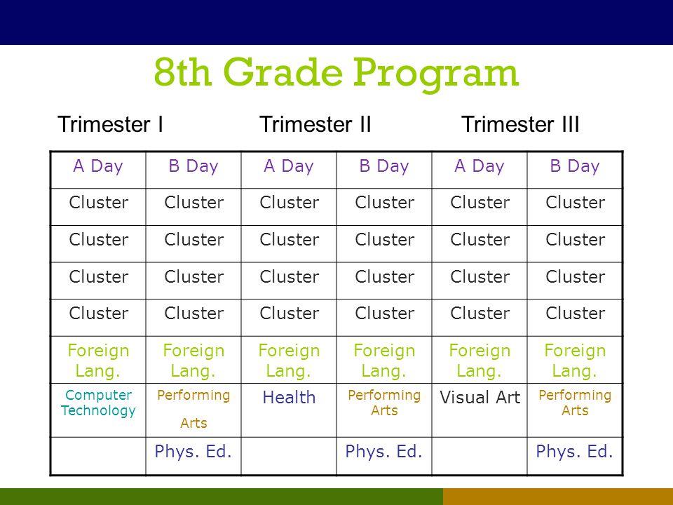 8th Grade Program A DayB DayA DayB DayA DayB Day Cluster Foreign Lang.