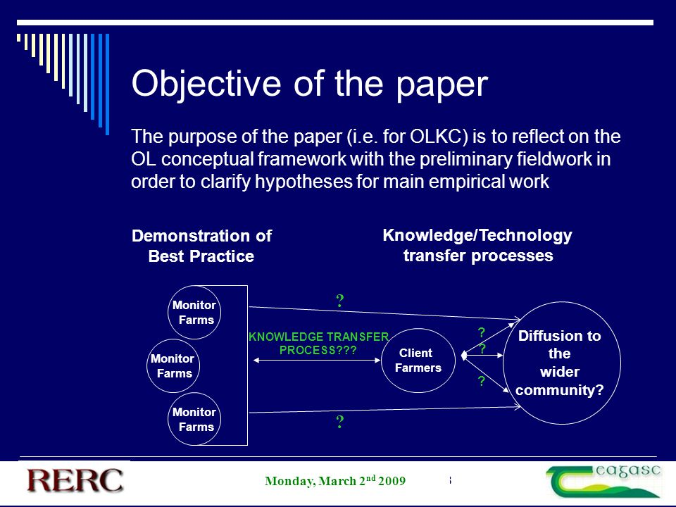 AESI Annual Student Competition 2008 Objective of the paper The purpose of the paper (i.e.