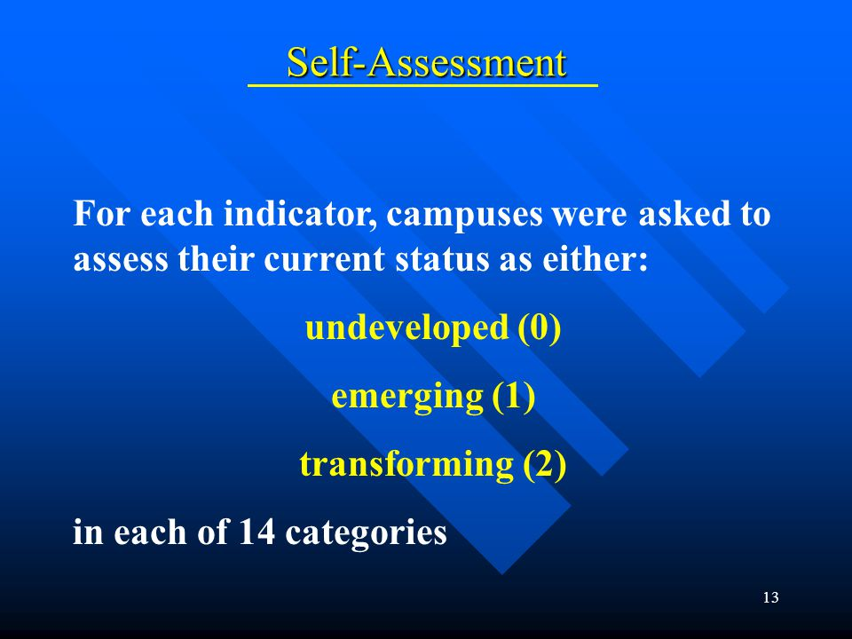 13 Self-Assessment For each indicator, campuses were asked to assess their current status as either: undeveloped (0) emerging (1) transforming (2) in each of 14 categories