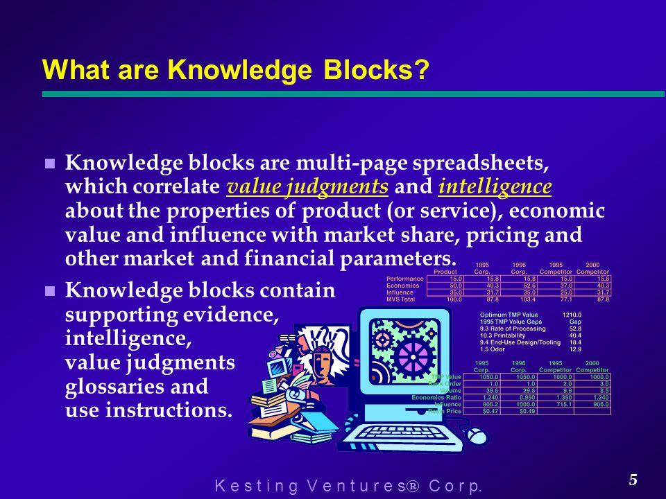 K e s t i n g V e n t u r e s  C o r p.5 What are Knowledge Blocks.