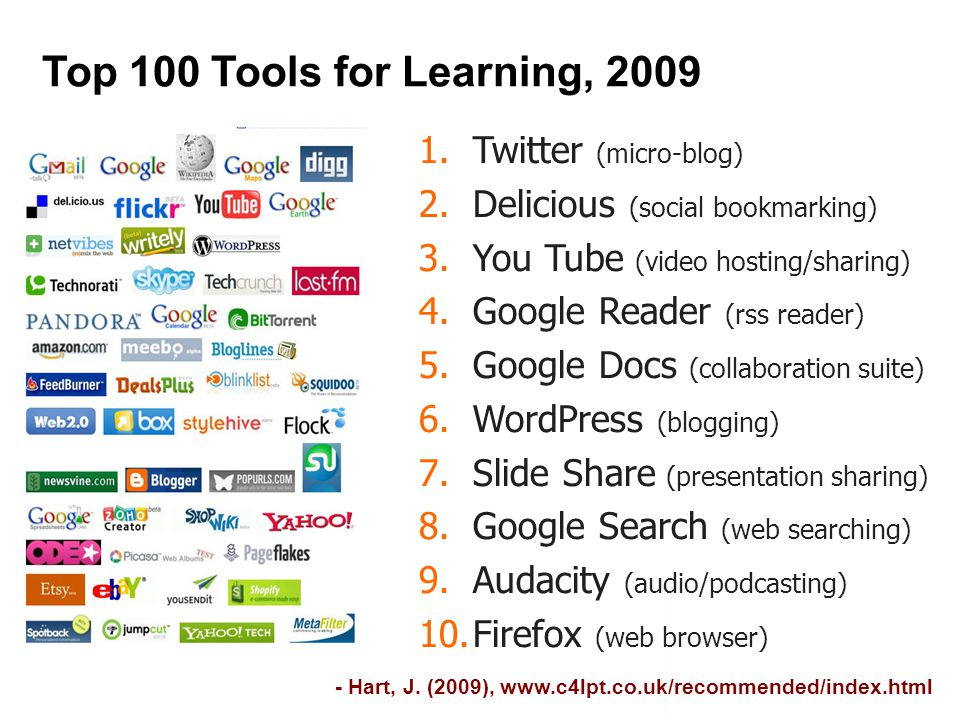 Top 100 Tools for Learning, 2009 1.Twitter (micro-blog) 2.Delicious (social bookmarking) 3.You Tube (video hosting/sharing) 4.Google Reader (rss reader) 5.Google Docs (collaboration suite) 6.WordPress (blogging) 7.Slide Share (presentation sharing) 8.Google Search (web searching) 9.Audacity (audio/podcasting) 10.Firefox (web browser) - Hart, J.