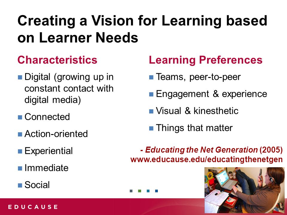 Creating a Vision for Learning based on Learner Needs Characteristics Digital (growing up in constant contact with digital media) Connected Action-oriented Experiential Immediate Social Learning Preferences Teams, peer-to-peer Engagement & experience Visual & kinesthetic Things that matter - Educating the Net Generation (2005) www.educause.edu/educatingthenetgen