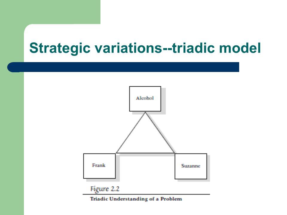 Strategic variations--triadic model