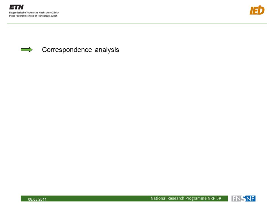 08.03.2011 Correspondence analysis