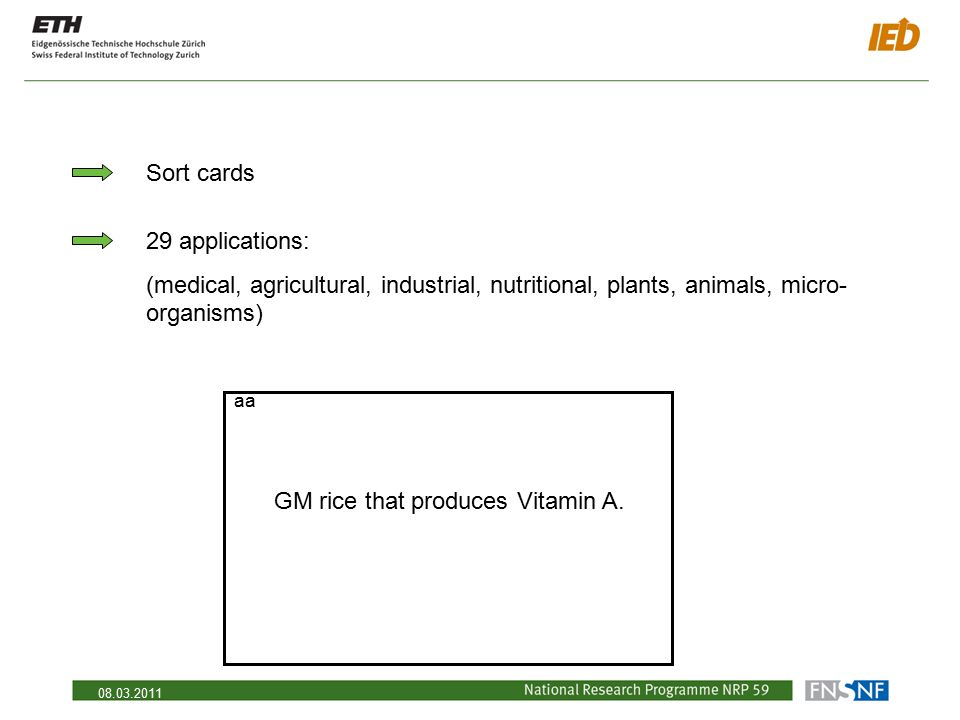 08.03.2011 29 applications: (medical, agricultural, industrial, nutritional, plants, animals, micro- organisms) Sort cards GM rice that produces Vitam