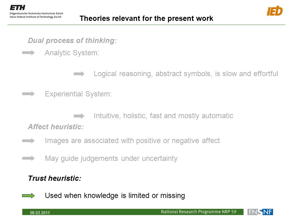 08.03.2011 Theories relevant for the present work Affect heuristic: Images are associated with positive or negative affect Used when knowledge is limi