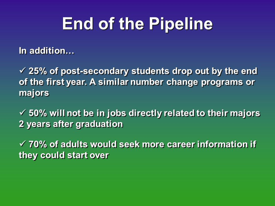 In addition… 25% of post-secondary students drop out by the end of the first year.
