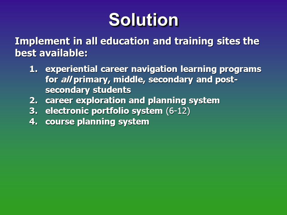 SolutionSolution Implement in all education and training sites the best available: 1.experiential career navigation learning programs for all primary, middle, secondary and post- secondary students 2.career exploration and planning system 3.electronic portfolio system (6-12) 4.course planning system