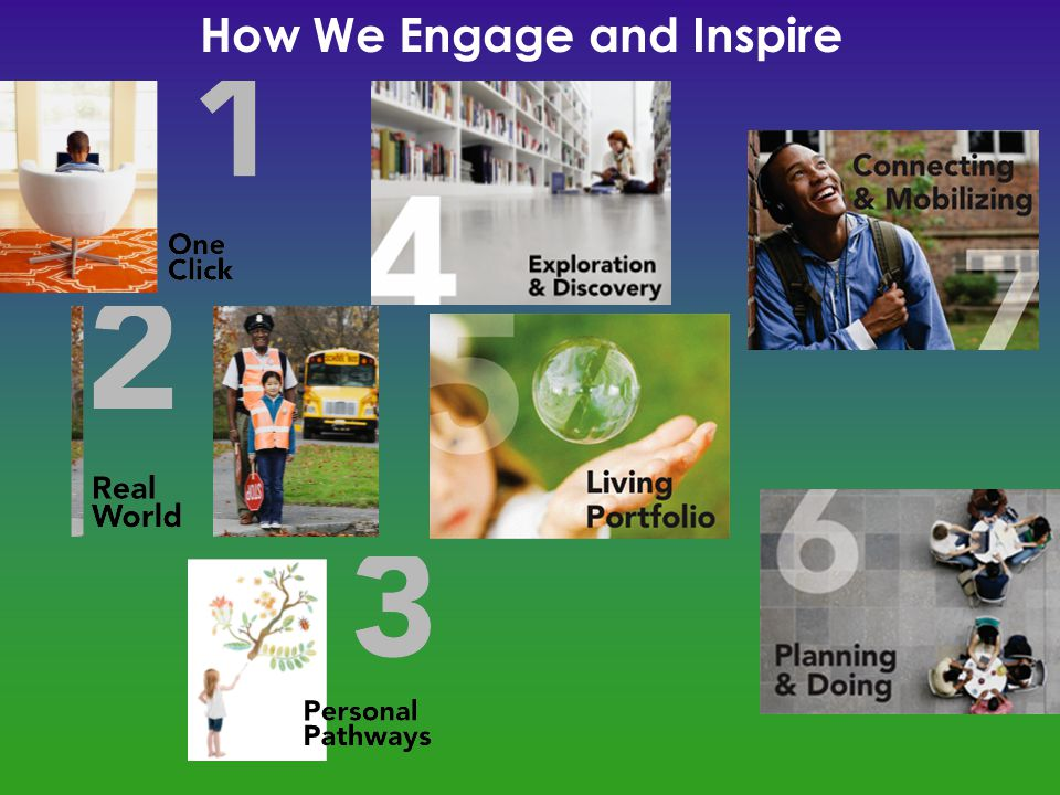 How We Engage and Inspire