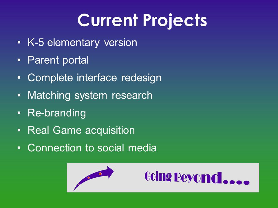 K-5 elementary version Parent portal Complete interface redesign Matching system research Re-branding Real Game acquisition Connection to social media Current Projects