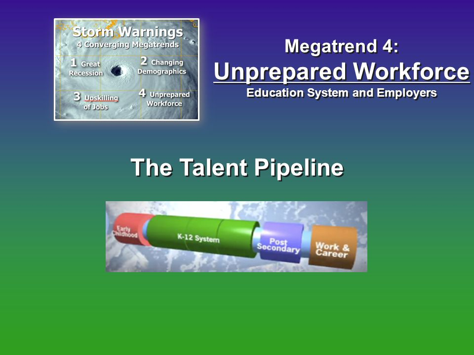 Megatrend 4: Unprepared Workforce Education System and Employers Megatrend 4: Unprepared Workforce Education System and Employers The Talent Pipeline