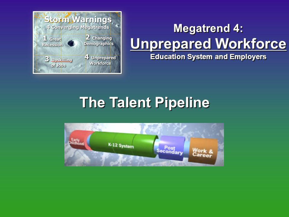 Megatrend 4: Unprepared Workforce Education System and Employers Megatrend 4: Unprepared Workforce Education System and Employers The Talent Pipeline