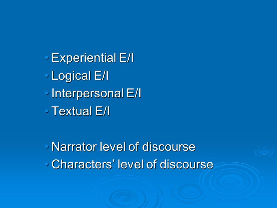 Experiential E/IExperiential E/I Logical E/ILogical E/I Interpersonal E/IInterpersonal E/I Textual E/ITextual E/I Narrator level of discourseNarrator level of discourse Characters' level of discourseCharacters' level of discourse
