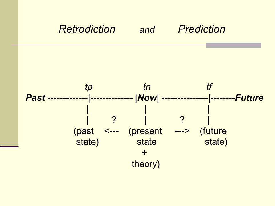 Retrodiction and Prediction tp tn tf Past -------------|-------------- |Now| ---------------|--------Future | | | | .