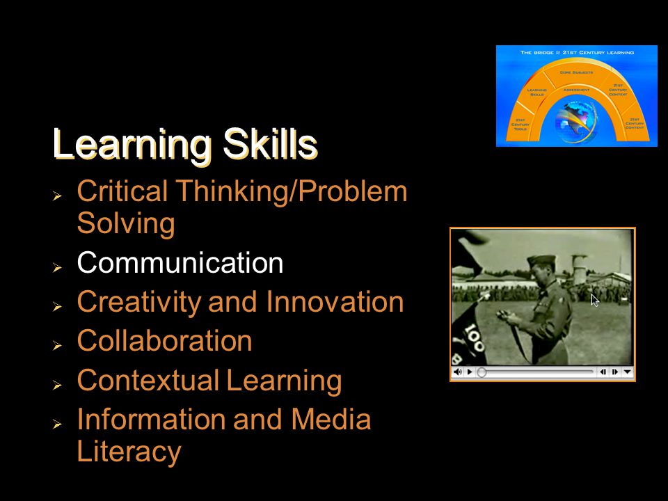 Learning Skills  Critical Thinking/Problem Solving  Communication  Creativity and Innovation  Collaboration  Contextual Learning  Information and Media Literacy