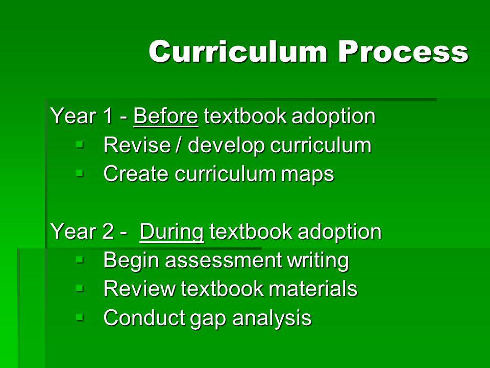 Curriculum Process Year 1 - Before textbook adoption  Revise / develop curriculum  Create curriculum maps Year 2 - During textbook adoption  Begin