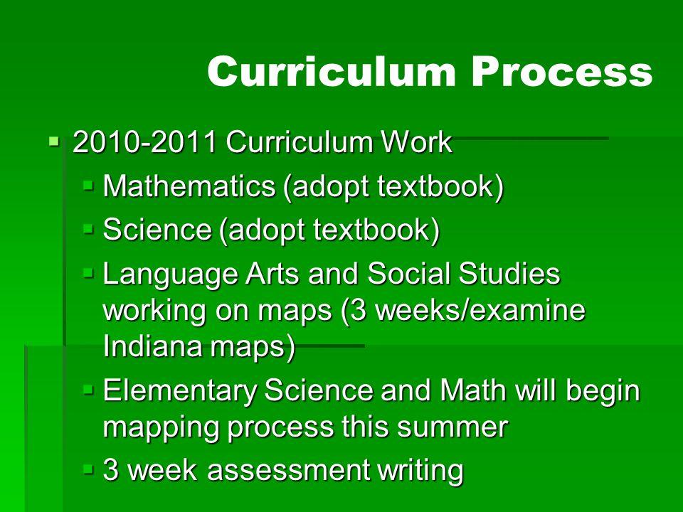 Curriculum Process  2010-2011 Curriculum Work  Mathematics (adopt textbook)  Science (adopt textbook)  Language Arts and Social Studies working on