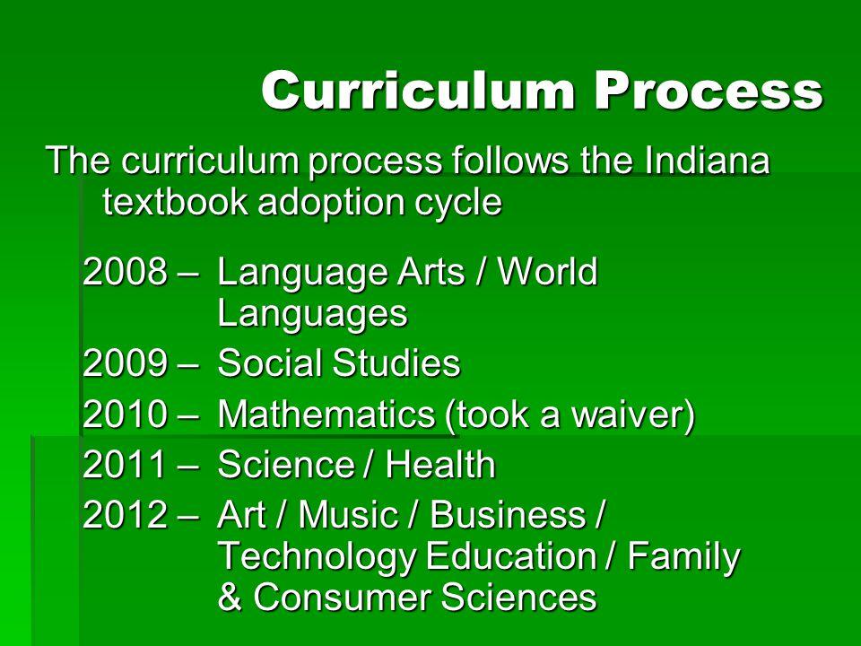 Curriculum Process The curriculum process follows the Indiana textbook adoption cycle 2008 – Language Arts / World Languages 2009 – Social Studies 201