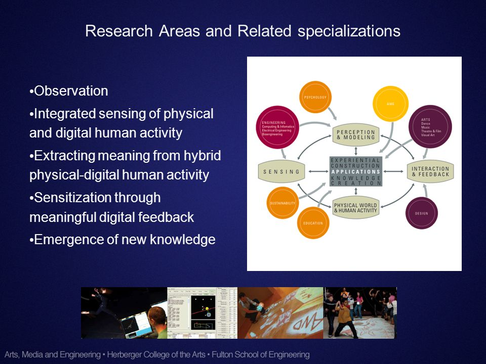 Research Areas and Related specializations Observation Integrated sensing of physical and digital human activity Extracting meaning from hybrid physical-digital human activity Sensitization through meaningful digital feedback Emergence of new knowledge