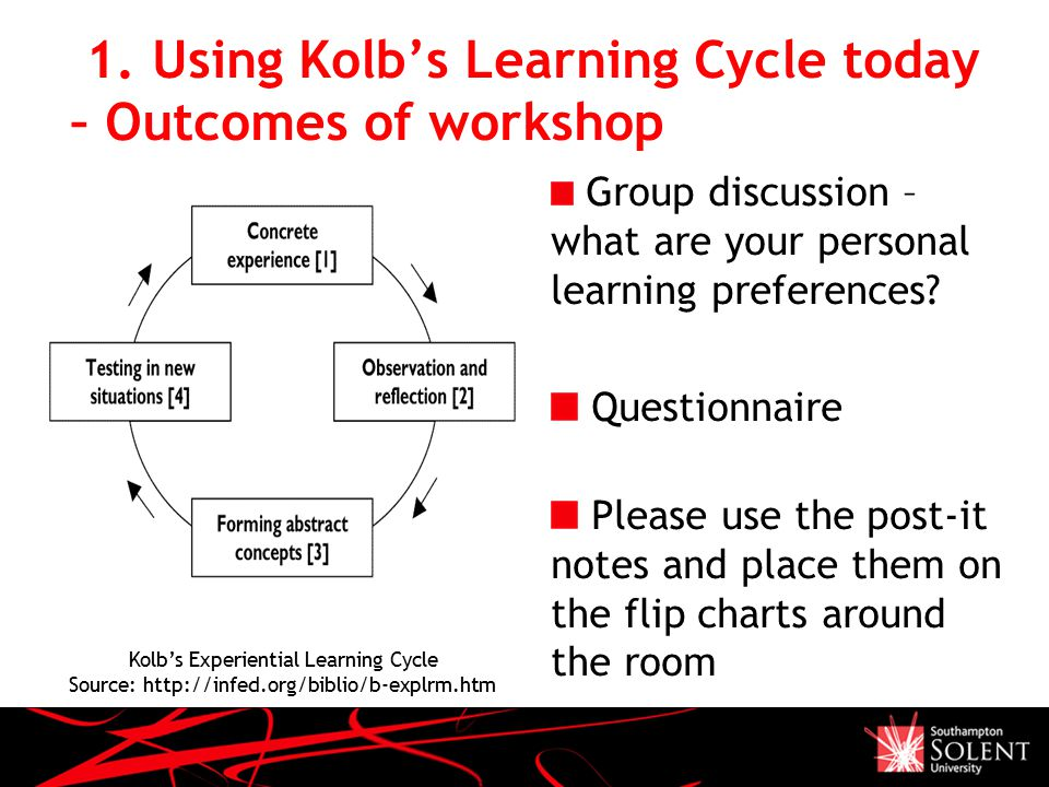 1. Using Kolb's Learning Cycle today – Outcomes of workshop Group discussion – what are your personal learning preferences? Questionnaire Please use t