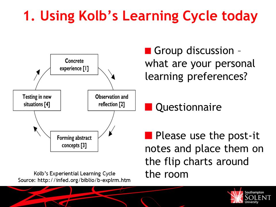1. Using Kolb's Learning Cycle today Group discussion – what are your personal learning preferences? Questionnaire Please use the post-it notes and pl