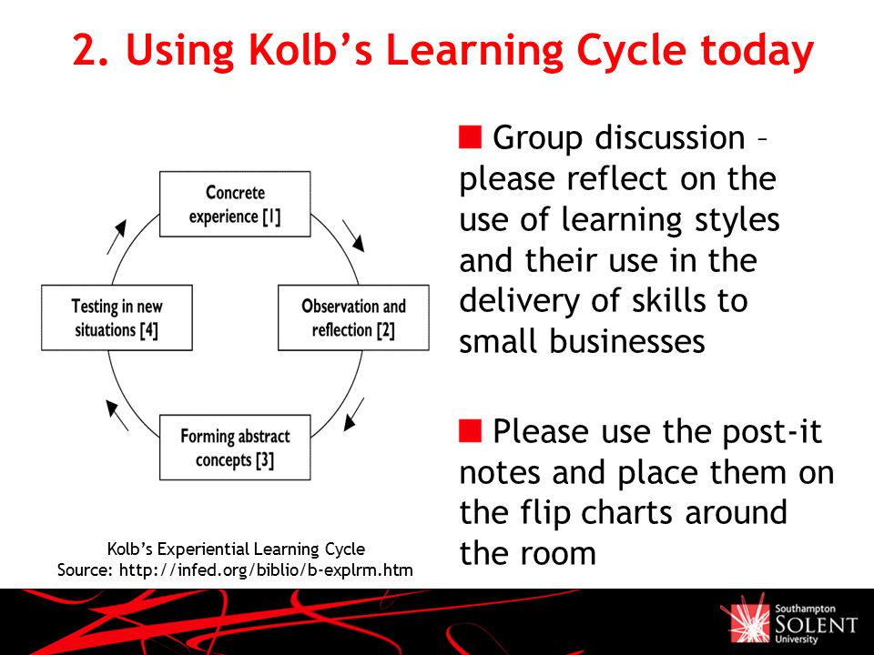 2. Using Kolb's Learning Cycle today Group discussion – please reflect on the use of learning styles and their use in the delivery of skills to small