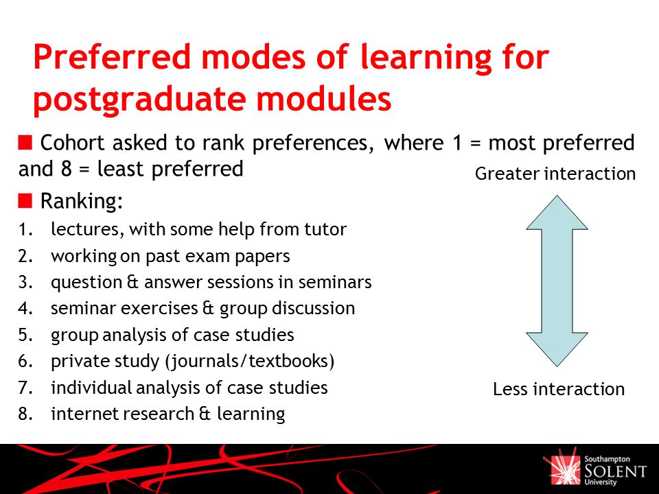 Preferred modes of learning for UK part-time postgraduate students Students tend to prefer group study and informal network support amongst peers for most learning Blended learning is a popular mode with weekend or block study at university, assisting work/life/study balances A focus group survey revealed that only one out of 9 PG students had accessed publishers' websites or resources Educational podcasts were also not used by 80% but Internet research & learning is used because it is convenient rather than a desired learning method Textbooks are still an important resource Presentation Name December 05