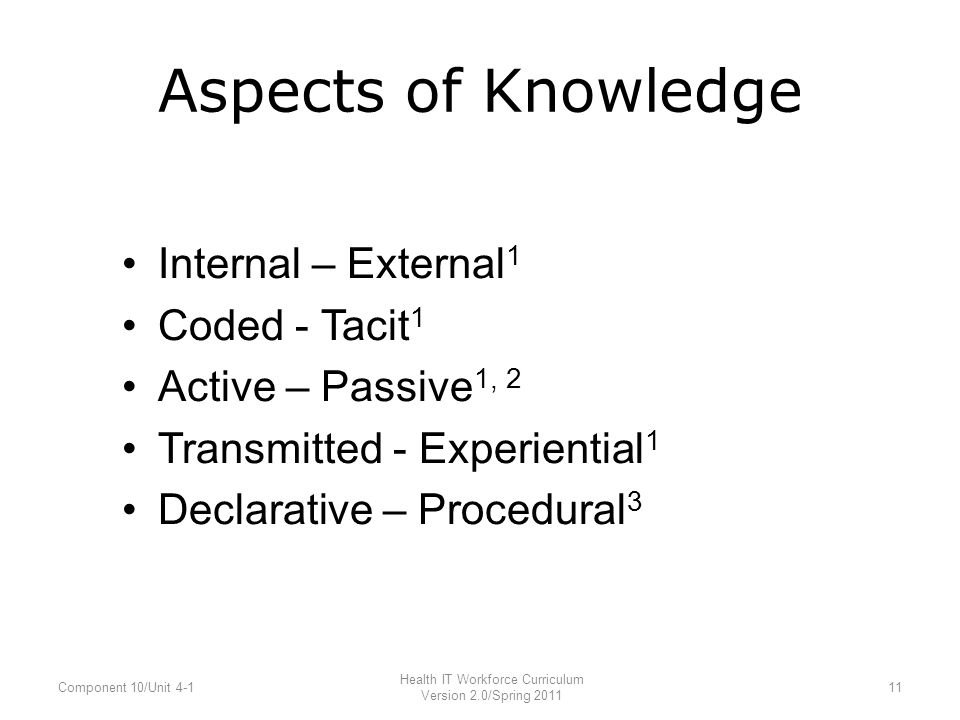 Aspects of Knowledge Internal – External 1 Coded - Tacit 1 Active – Passive 1, 2 Transmitted - Experiential 1 Declarative – Procedural 3 Component 10/