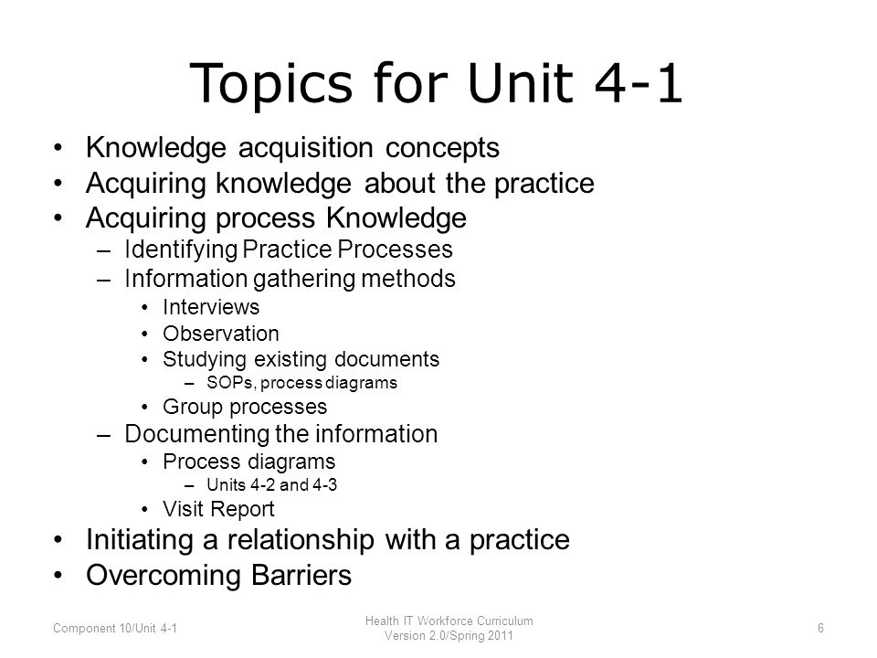 Topics for Unit 4-1 Knowledge acquisition concepts Acquiring knowledge about the practice Acquiring process Knowledge –Identifying Practice Processes