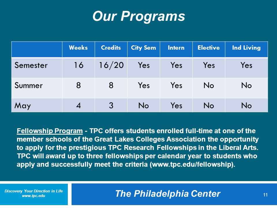 Discovery Your Direction in Life www.tpc.edu The Philadelphia Center 11 Our Programs WeeksCreditsCity SemInternElectiveInd Living Semester1616/20Yes Summer88Yes No May43NoYesNo Fellowship Program - TPC offers students enrolled full-time at one of the member schools of the Great Lakes Colleges Association the opportunity to apply for the prestigious TPC Research Fellowships in the Liberal Arts.