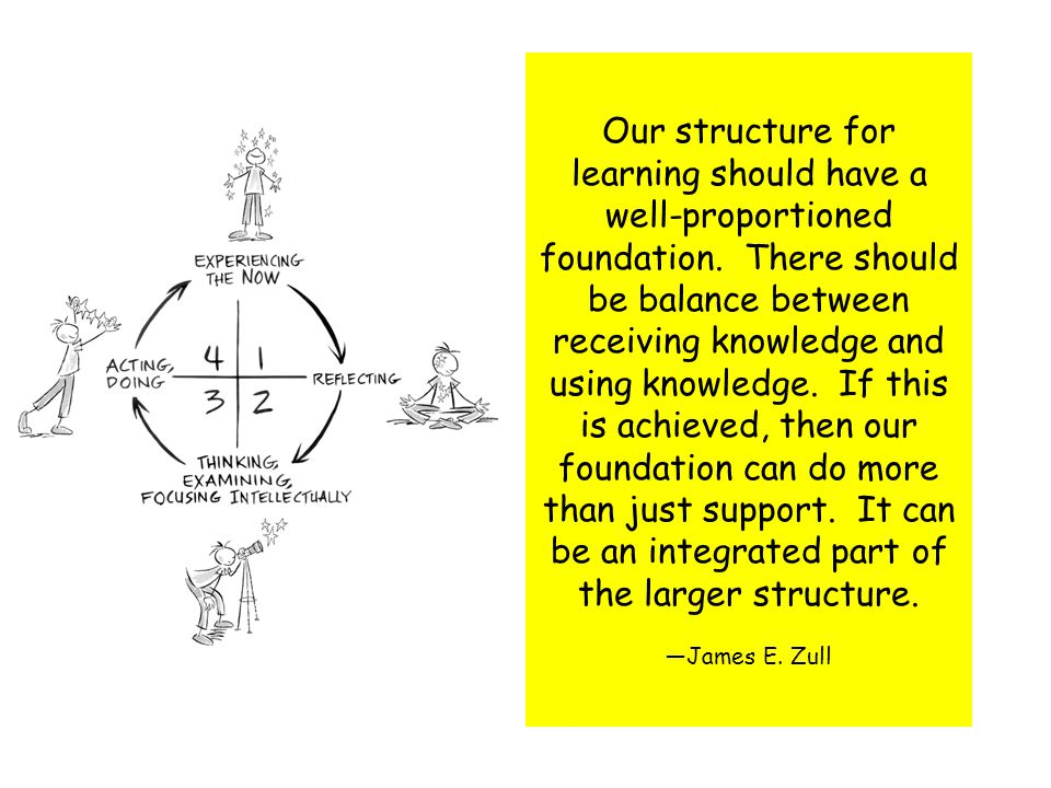Our structure for learning should have a well-proportioned foundation.