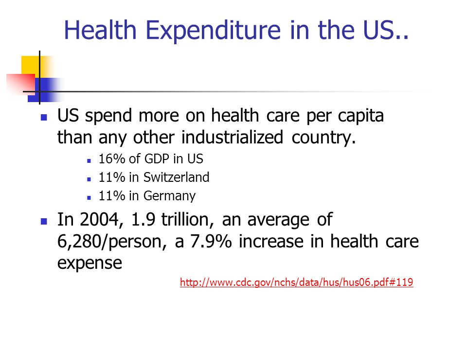 Health Expenditure in the US..