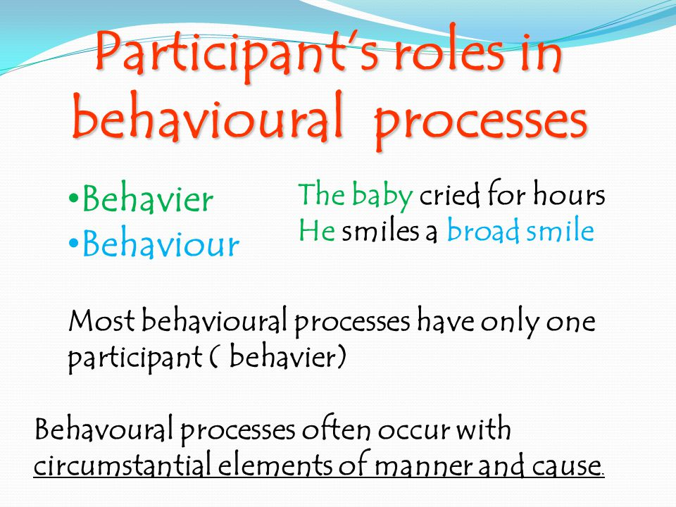 Participant's roles in behavioural processes Behavier Behaviour Most behavioural processes have only one participant ( behavier) Behavoural processes often occur with circumstantial elements of manner and cause.