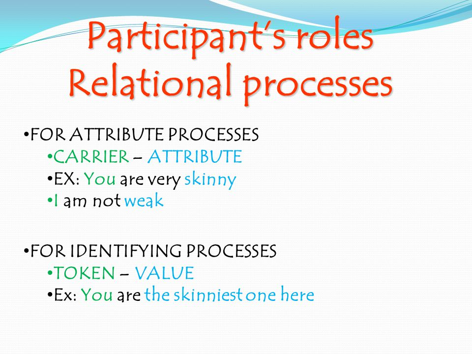 Participant's roles Relational processes FOR ATTRIBUTE PROCESSES CARRIER – ATTRIBUTE EX: You are very skinny I am not weak FOR IDENTIFYING PROCESSES TOKEN – VALUE Ex: You are the skinniest one here