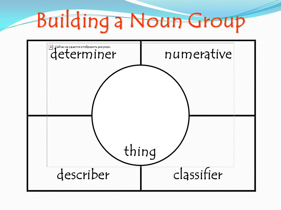 determinernumerative describerclassifier thing Building a Noun Group