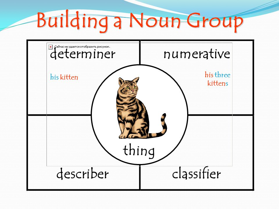 determinernumerative describerclassifier thing Building a Noun Group his kitten his three kittens