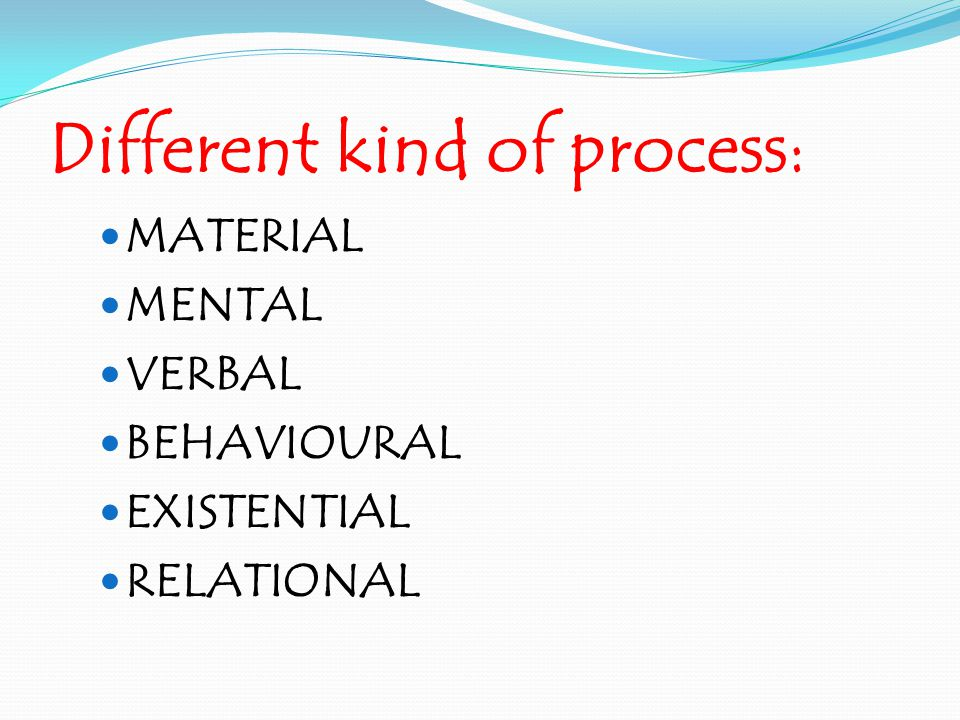 Different kind of process : MATERIAL MENTAL VERBAL BEHAVIOURAL EXISTENTIAL RELATIONAL