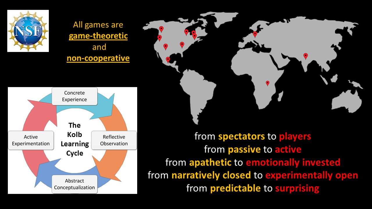 from spectators to players from passive to active from apathetic to emotionally invested from narratively closed to experimentally open from predictable to surprising All games are game-theoretic and non-cooperative The Kolb Learning Cycle