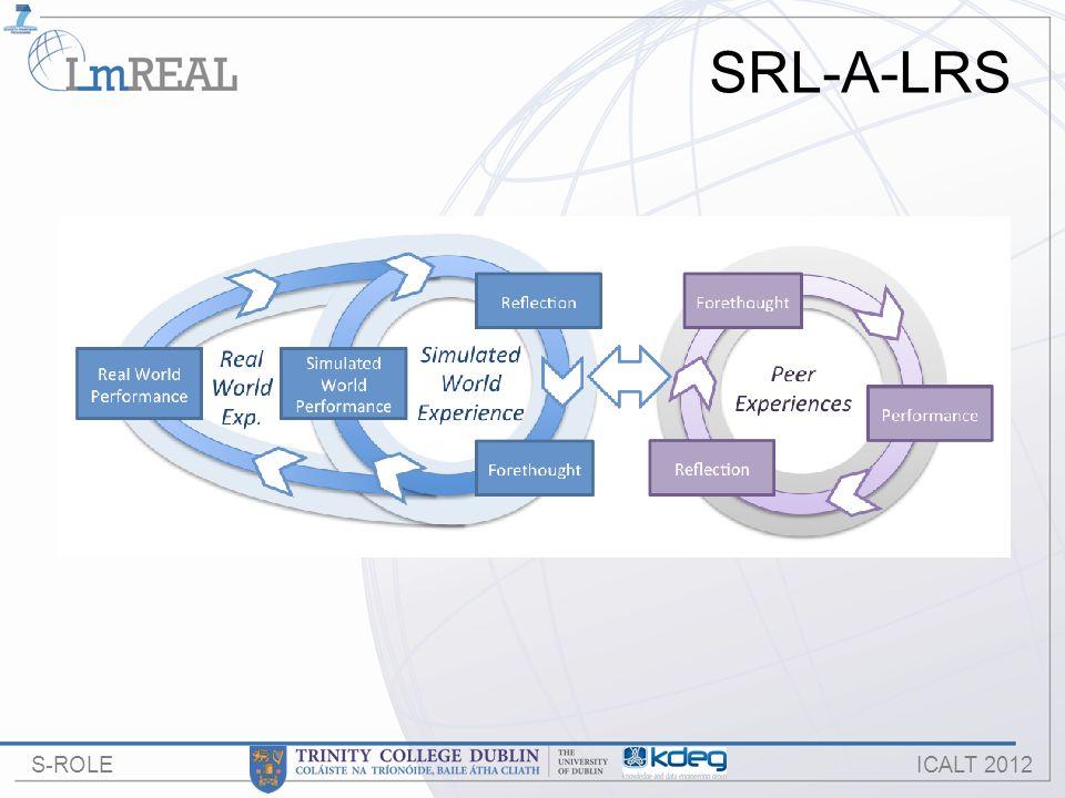 S-ROLE ICALT 2012 SRL-A-LRS