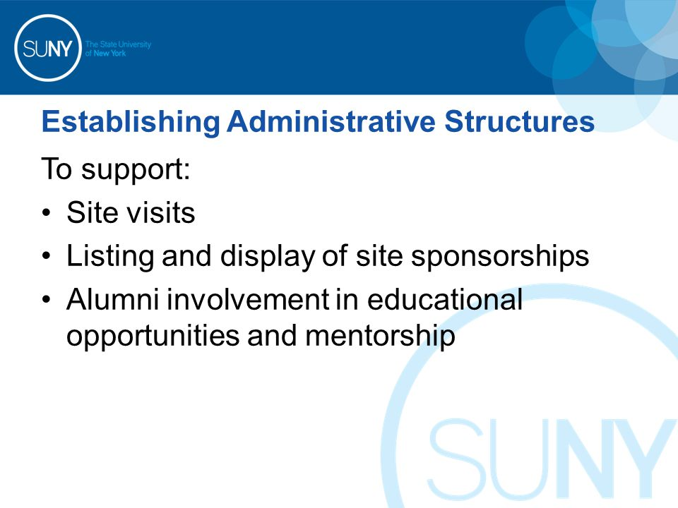Establishing Administrative Structures To support: Site visits Listing and display of site sponsorships Alumni involvement in educational opportunities and mentorship