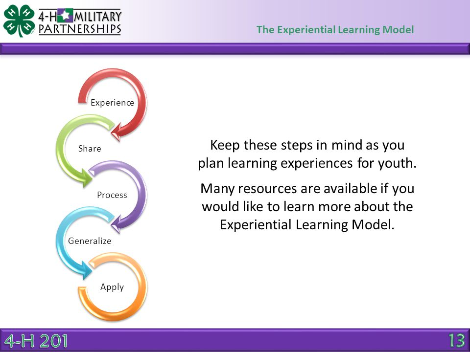 The Experiential Learning Model Keep these steps in mind as you plan learning experiences for youth. Many resources are available if you would like to