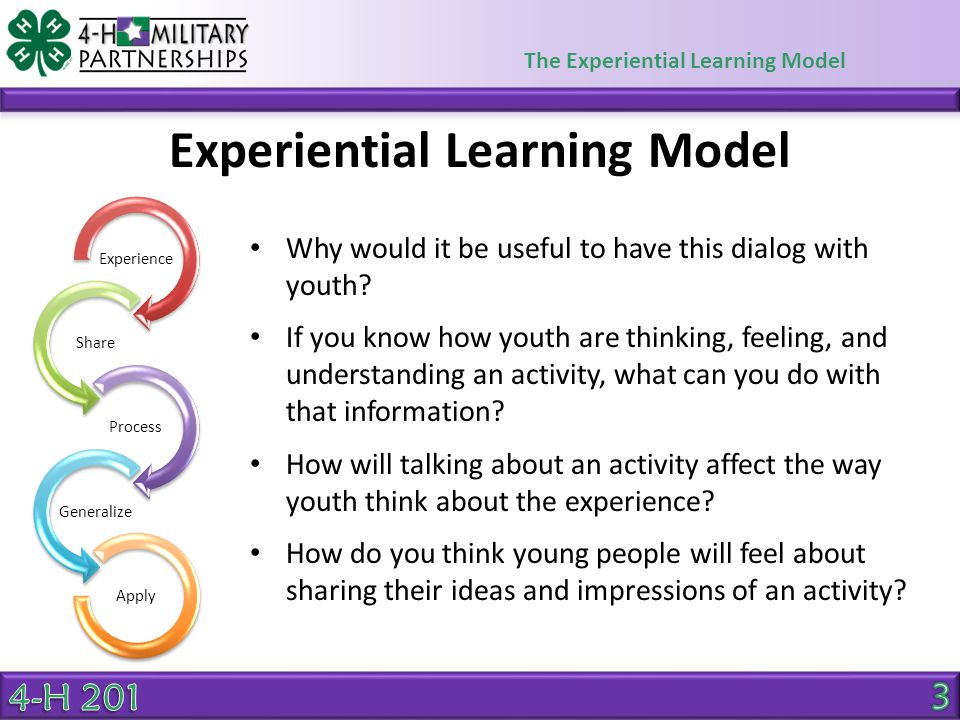 The Experiential Learning Model Experiential Learning Model Experience Share Process Generalize Apply Do the activity Provide a hands-on learning experience 4-H curriculum resources may guide you