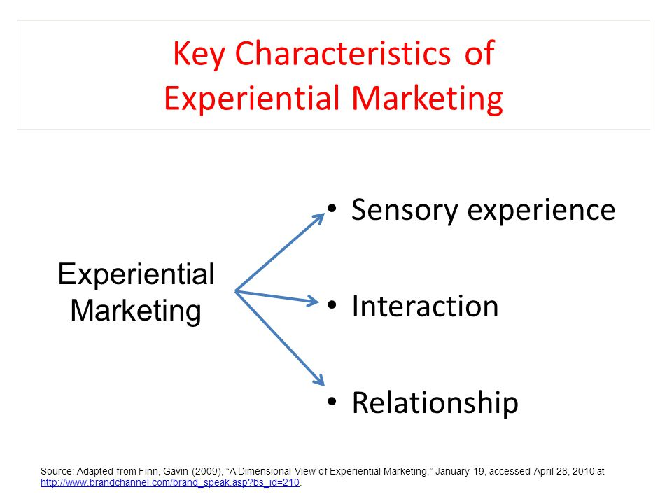 Drivers in the Growth of Experiential Marketing Media clutter Desire to build emotional connections Need to achieve brand differentiation Engage customers and other stakeholders Differentiate brand from competitors Source: Adapted from Wood, Emma H.