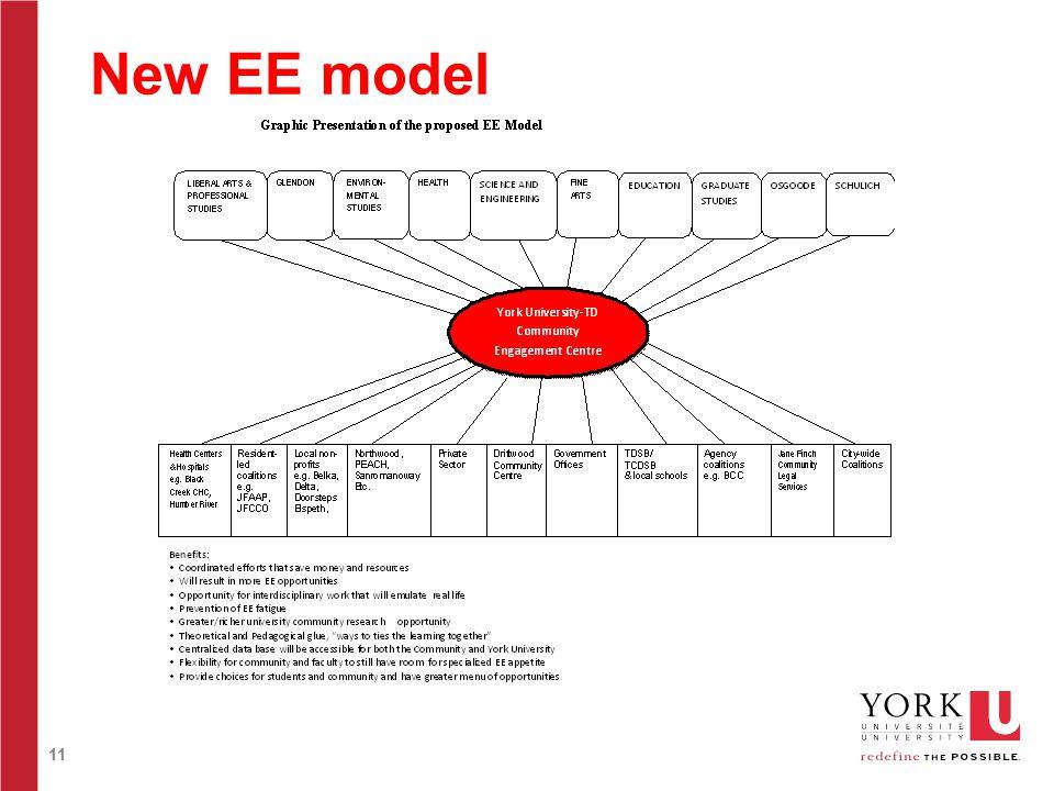 11 New EE model