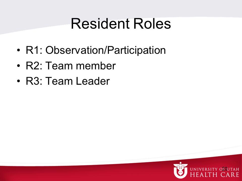 Resident Roles R1: Observation/Participation R2: Team member R3: Team Leader 20