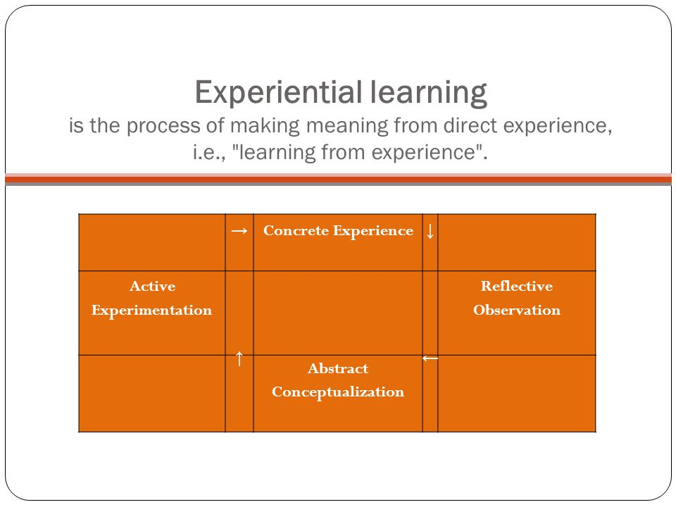 Experiential learning is the process of making meaning from direct experience, i.e., learning from experience .