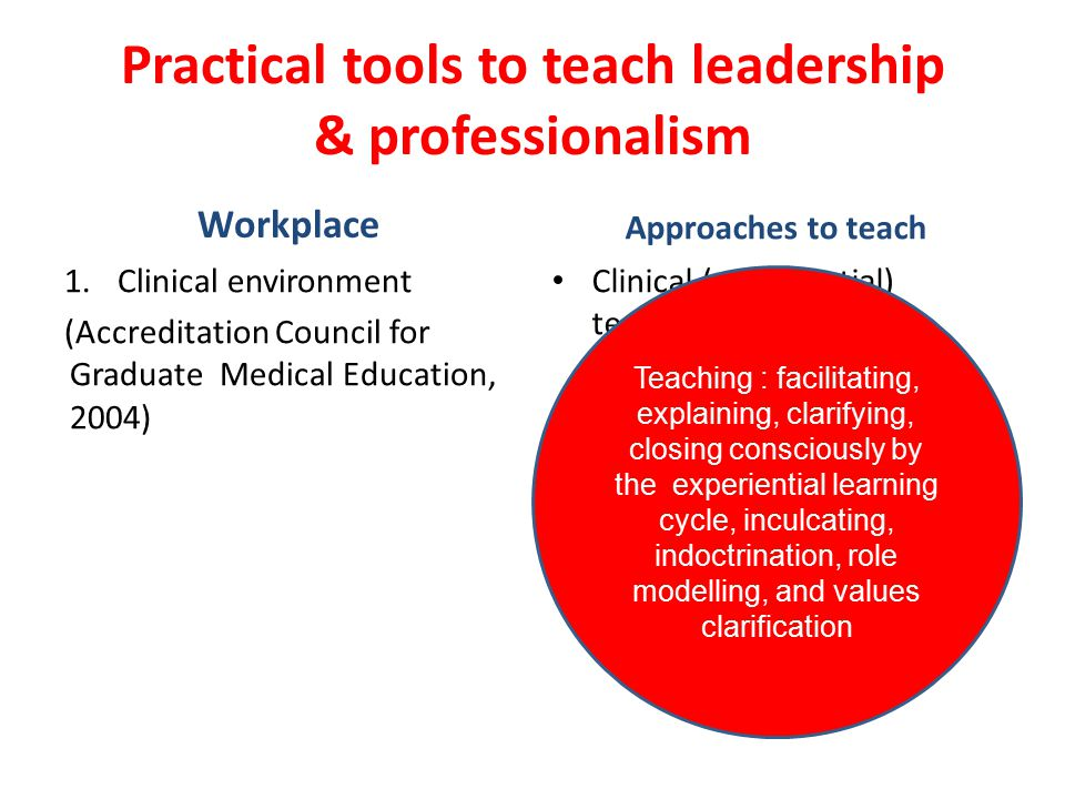 Practical tools to teach leadership & professionalism Workplace 1.Clinical environment (Accreditation Council for Graduate Medical Education, 2004) Approaches to teach Clinical (experiential) teaching-learning – Actual clinical work – Bedside teaching – Rounds – Endorsements – Audits Teaching : facilitating, explaining, clarifying, closing consciously by the experiential learning cycle, inculcating, indoctrination, role modelling, and values clarification