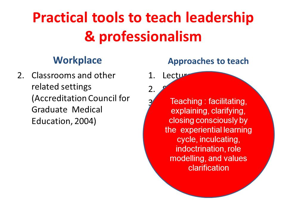 Practical tools to teach leadership & professionalism Workplace 2.Classrooms and other related settings (Accreditation Council for Graduate Medical Education, 2004) Approaches to teach 1.Lectures 2.Simulations 3.Cooperative and team learning 4.Independent study 5.Discussions and seminars Teaching : facilitating, explaining, clarifying, closing consciously by the experiential learning cycle, inculcating, indoctrination, role modelling, and values clarification