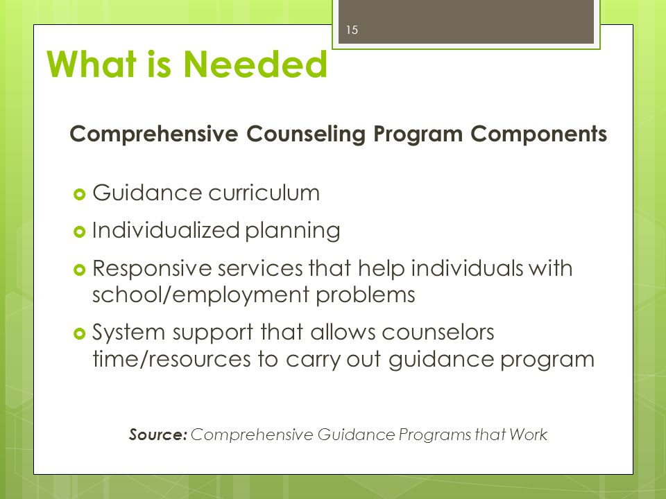 What is Needed Comprehensive Counseling Program Components  Guidance curriculum  Individualized planning  Responsive services that help individuals